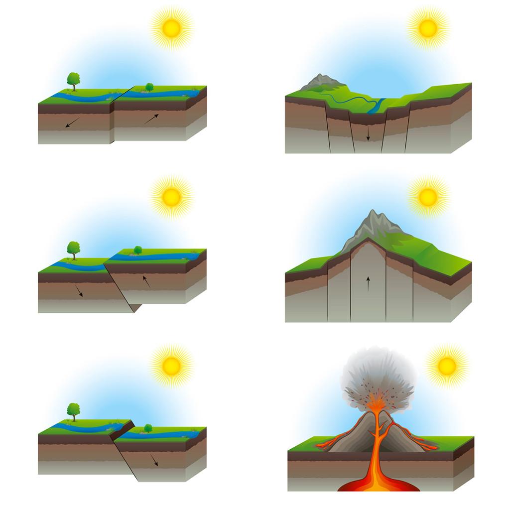 Plattektonik är ett fenomen som kan leda till flera olika naturkatastrofer